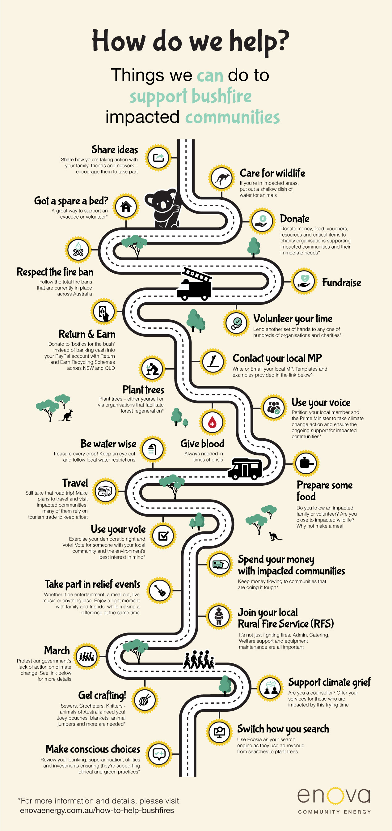 how do we help the bushfires infographic enova